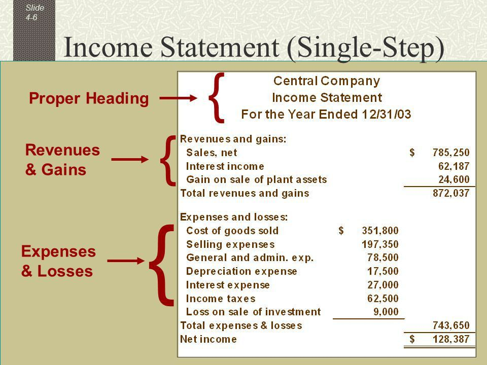 The Income Statement and Statement of Cash Flows - ppt video ...
