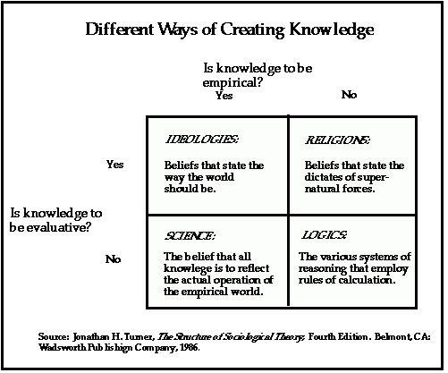 Rosado Consulting:Articles -- The Concept of Cultural Relativism ...