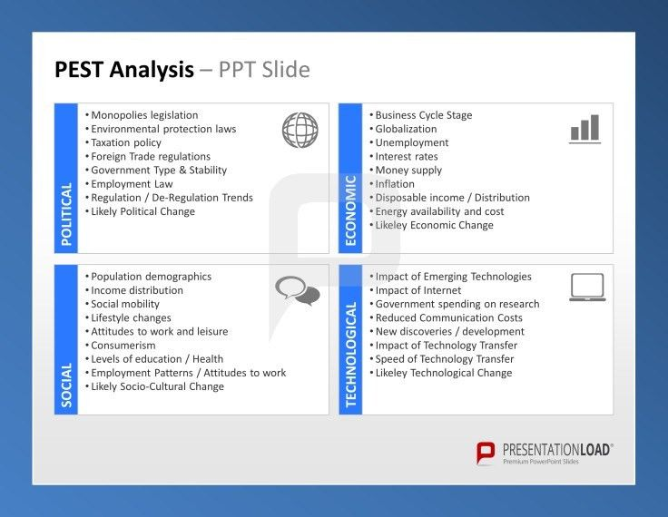 Pestel Analysis Template Word. swot analysis template assessment ...