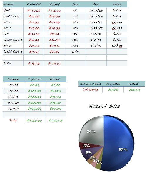 Family Budget Template For Numbers   Free iWork Templates