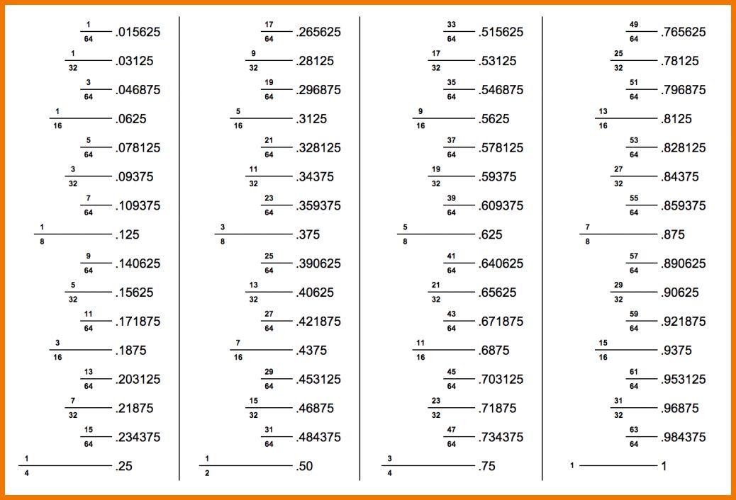 5+ decimal conversion | postal-carrier