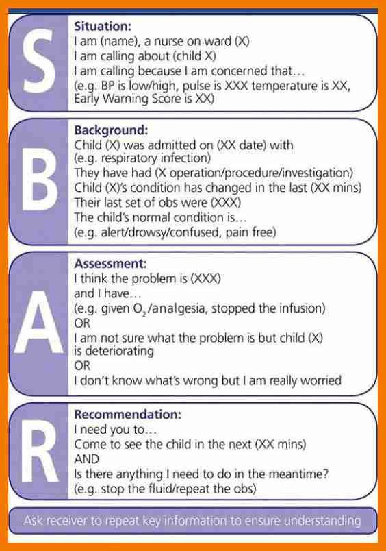 9+ sbar template for nurses | resume holder
