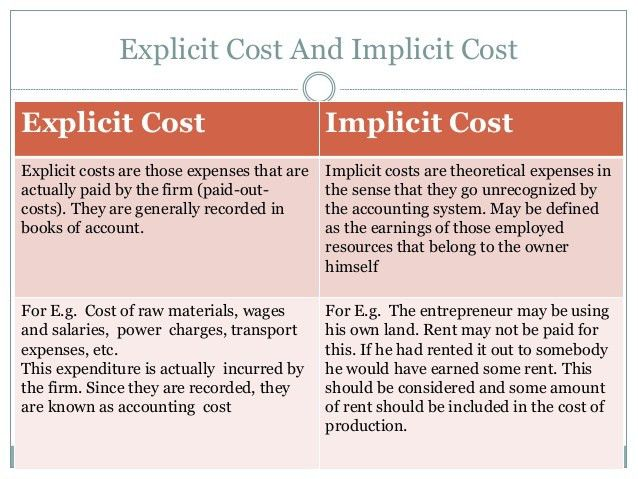 Cost concepts and behaviours