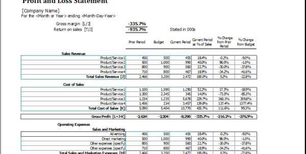 Free Quarterly Income Statement Template Quarterly Income ...