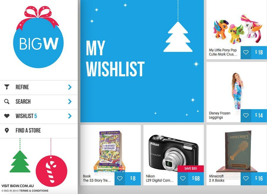 Christmas Wish List Printable (Want-Need-Wear-Read) | Be A Fun Mum