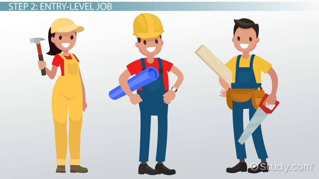 Be a Trim Carpenter: Job Description, Duties and Requirements