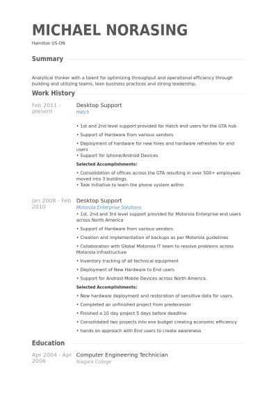 Desktop Support Resume samples - VisualCV resume samples database
