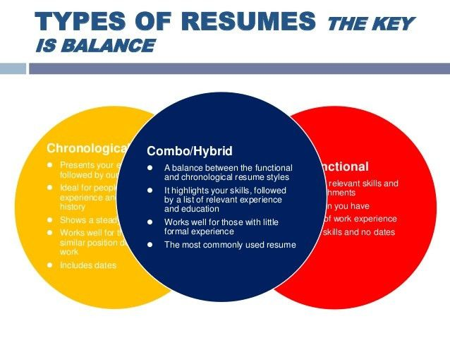 Resume Writing - Arjun R. Kale