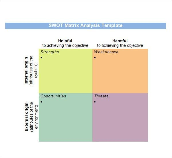 Sample Swot Analysis - 9+ Documents in Word, PDF