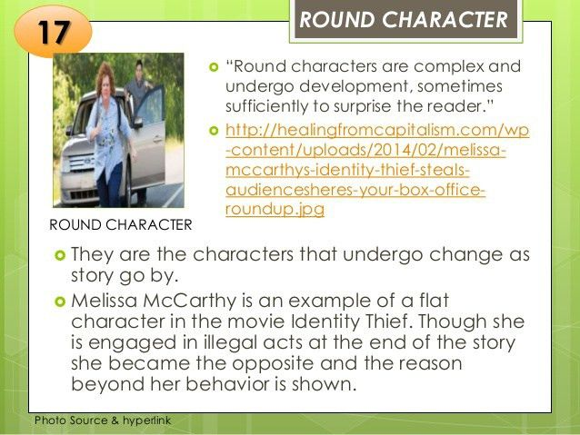 Abril, Angelinn Meryl V. (Types of Character in Literature)
