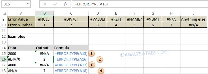 ERROR.TYPE Function in Excel Formulas with Examples