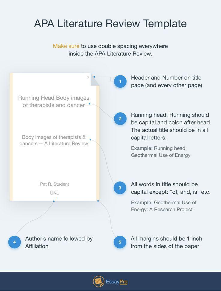 Best 25+ Apa template ideas on Pinterest   Apa format research ...
