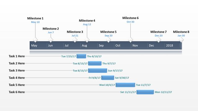 Office Timeline: Event Planning - Free Timeline Templates