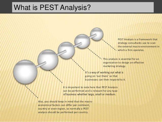 Marketing Management - PEST Analysis