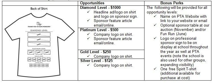 Sponsor Opportunity - T-Shirts