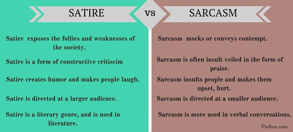 Difference Between Satire and Sarcasm