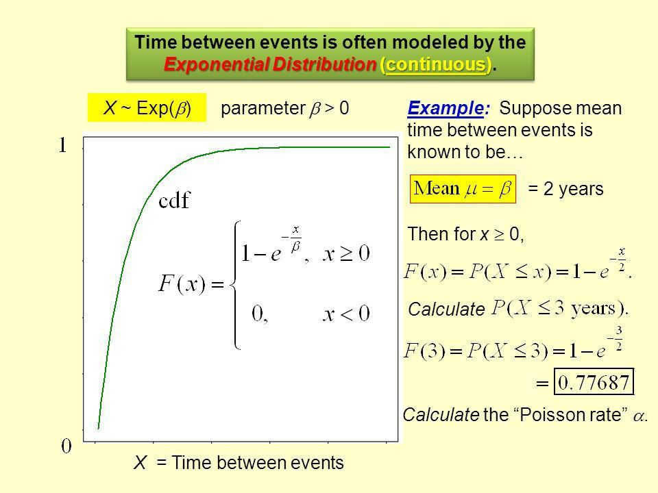 Chapter 4 Continuous Random Variables and Probability ...