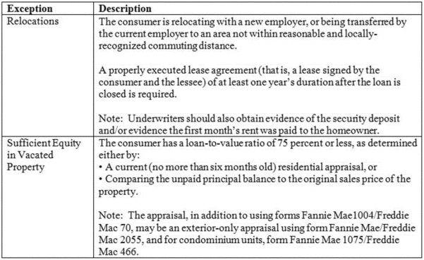 Consumer Loan Agreement Consumer Loan Agreement Mortgage Loan ...