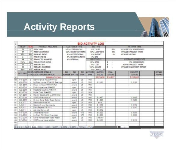 Sales Report Sample. Daily Sales Report Template | Authorization ...