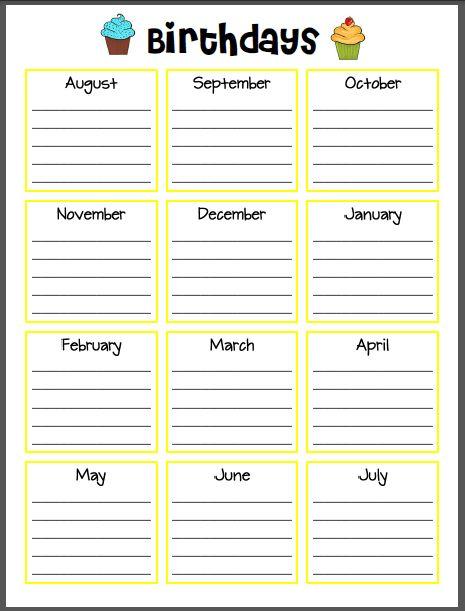 Birthday List Template | budget template free