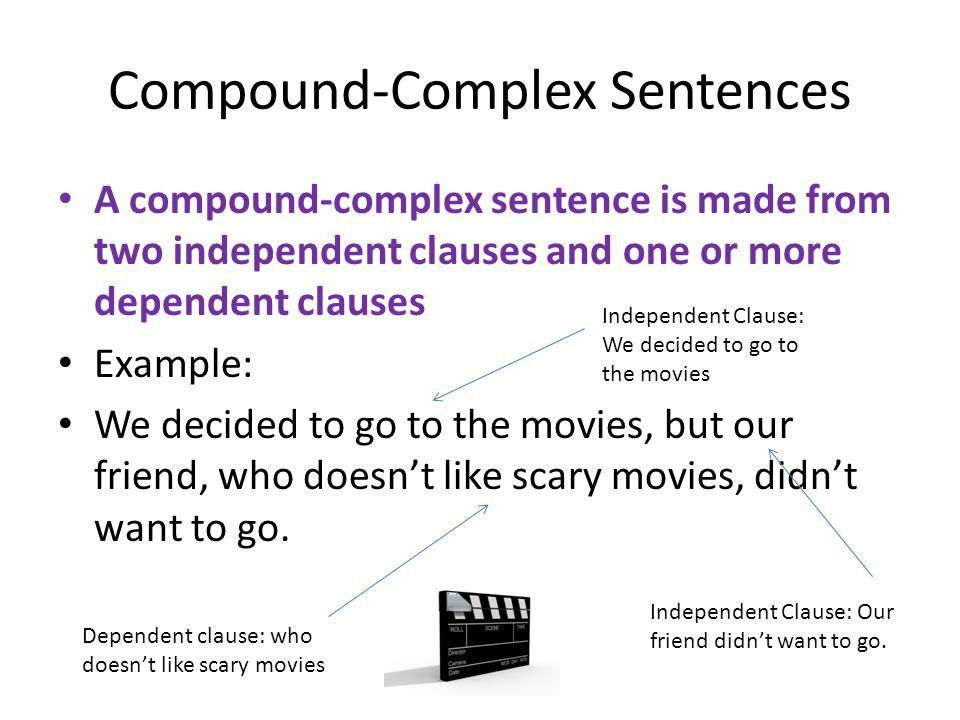 Compound Sentences Complex Sentences Simple Sentence Compound ...