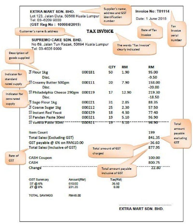 Zero Rated Invoice Example | free printable invoice