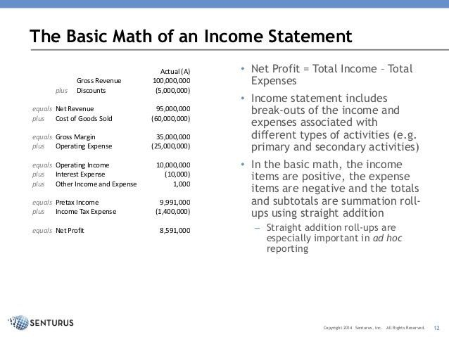 Income Statement. What Is An Income Statement? | Income Outcome ...