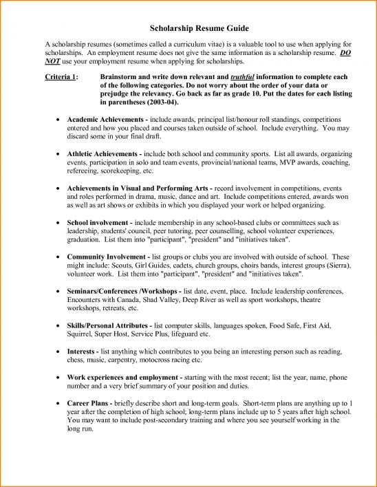 Captivating 7. How To Write A Cv About Myself Resume Example How To Write A Cv