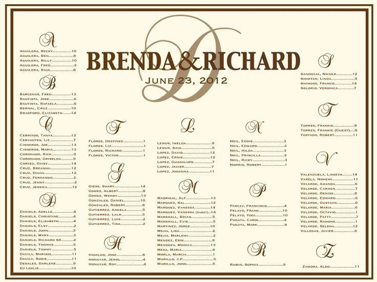 173 best Custom Wedding Seating Boards images on Pinterest ...