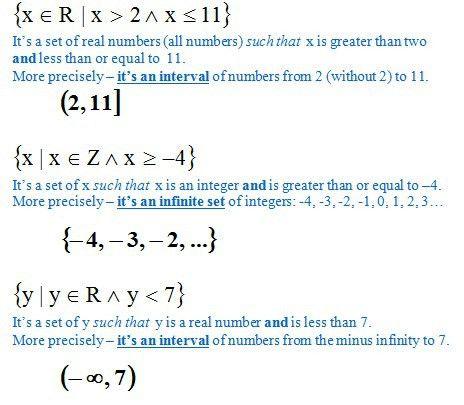 MATH: Describing sets and intervals with a set-builder notation