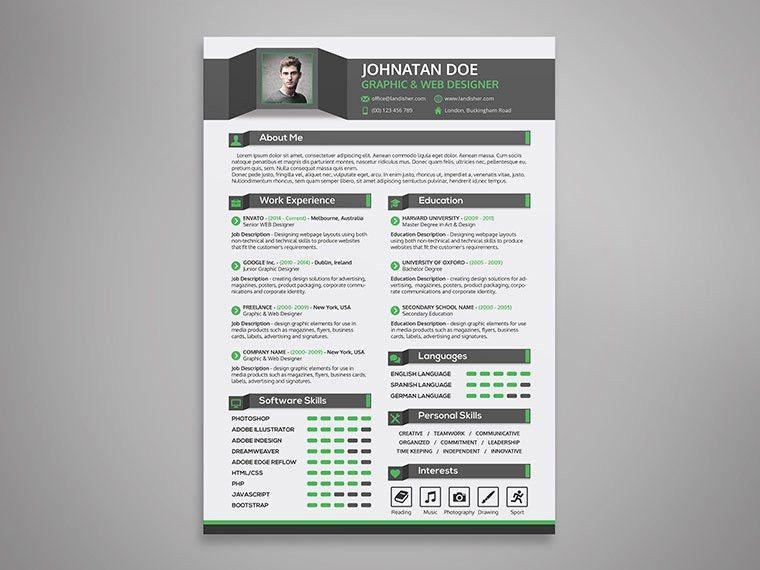 Creative Resume CV, Cover Letter & Portfolio PSD Template - Landisher