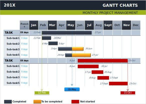 Gantt Chart. Gantt Chart Simple Gantt Chart In Excel - Simple ...