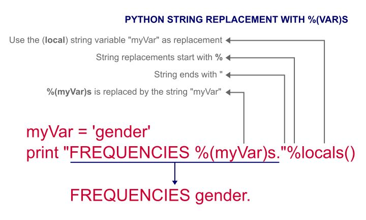 SPSS Python Text Replacement Tutorial