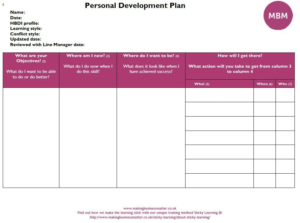 Personal Development Plan Examples | Identify Your Goals | MBM