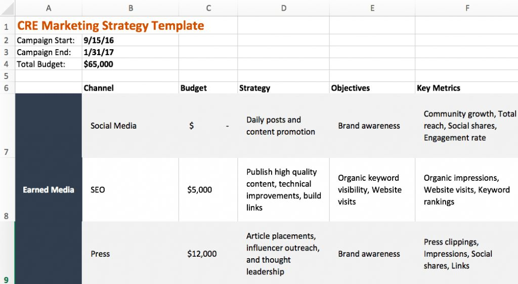How to Build a Commercial Real Estate Marketing Strategy | SharpLaunch
