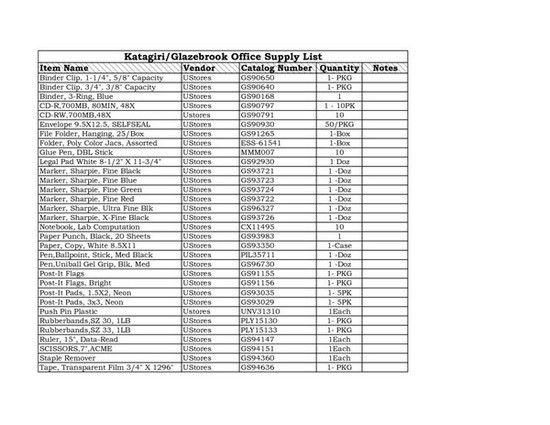 Bar Inventory Spreadsheet | LAOBINGKAISUO.COM