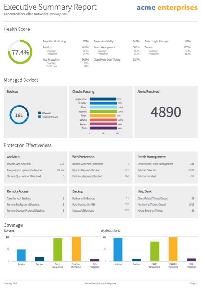MAX RM Dashboard Release… Introducing the new Executive Summary ...