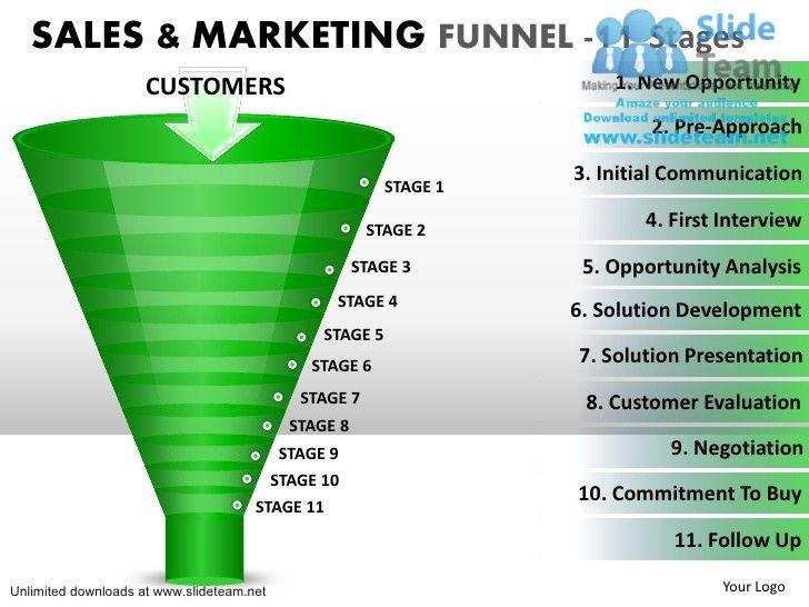 Download editable sales funnel power point slides and ppt diagram tem…