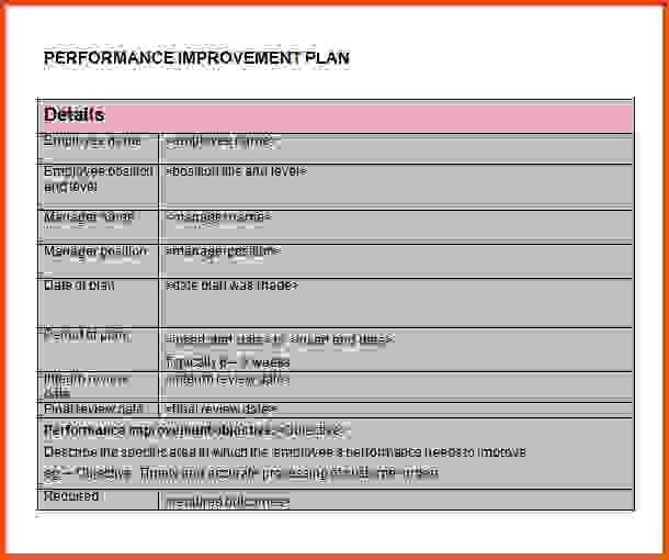 Performance Improvement Plan Template.44416466.png - Sponsorship ...