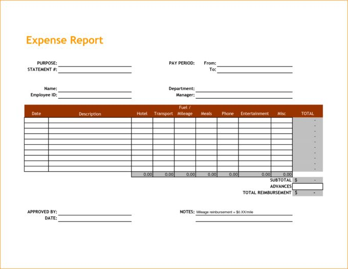 Yearly Open Office Excel Annual Expense Report Template : Vlcpeque