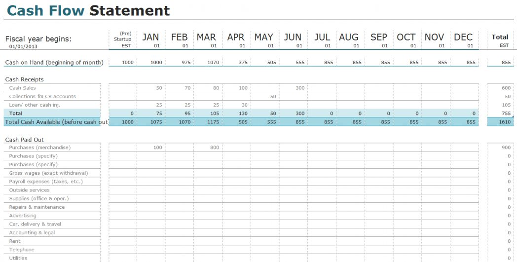 T Accounts Daily Dose Of Excel Sample Spreadsheet Templates Tacco ...