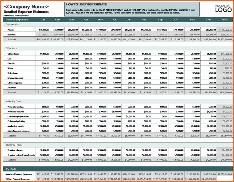 Business Budget Template - Budget Template Letter