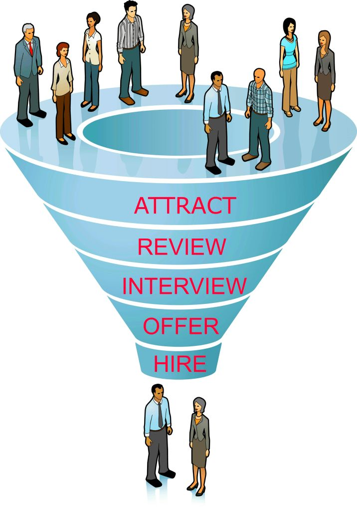 Create a Hiring Funnel with Your ATS | Newton Software