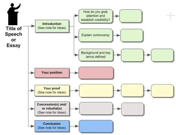 BLOG POST: Common-Core Aligned Dreams (Persuasive Speech Lesson ...