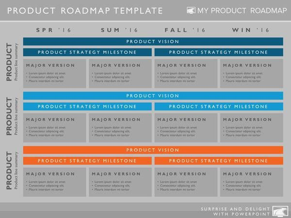 Four Phase Software Timeline Roadmap PowerPoint Diagram – My ...