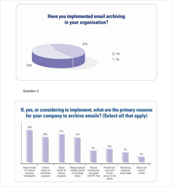 8+ Email Survey Templates – Free Sample, Example, Format Download ...