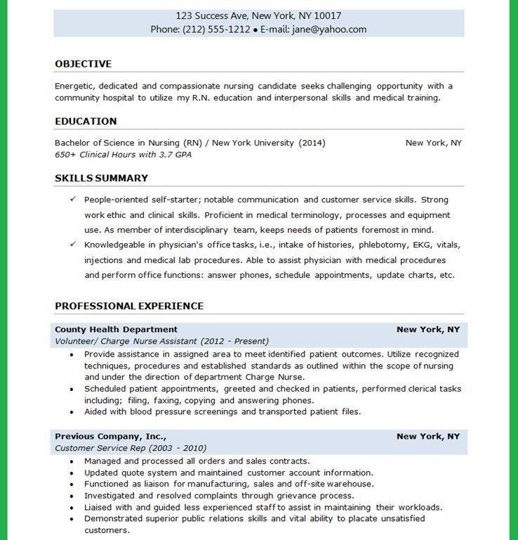 Outstanding Nursing Student Resume Template 7 Entry - CV Resume Ideas
