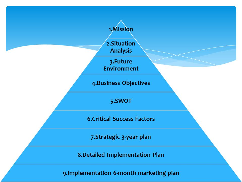 Strategic Planning Template | Strategic Planning and Marketing ...