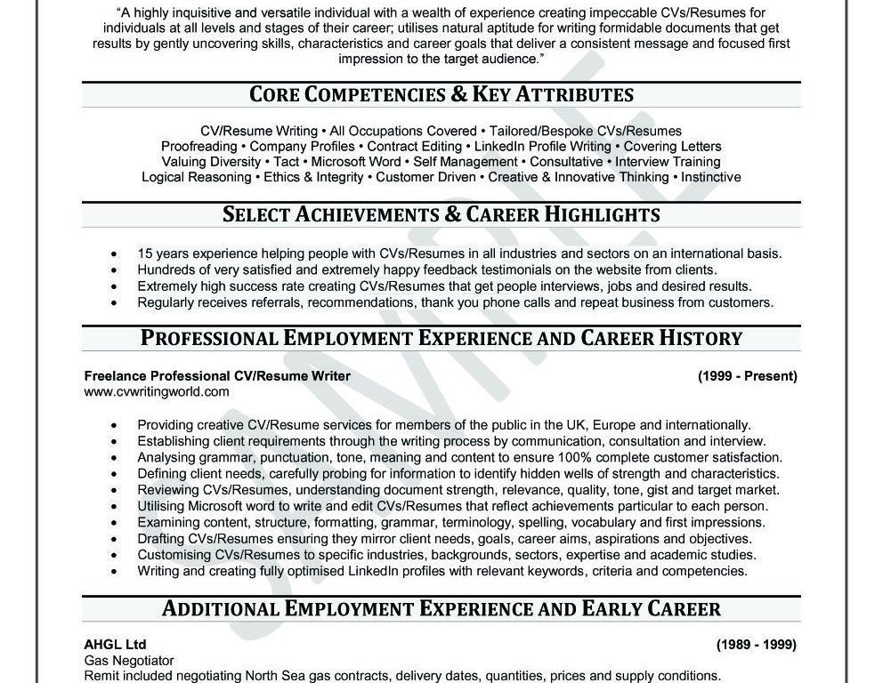 Vibrant Idea Military Resume Writers 12 How To Write A Sports ...