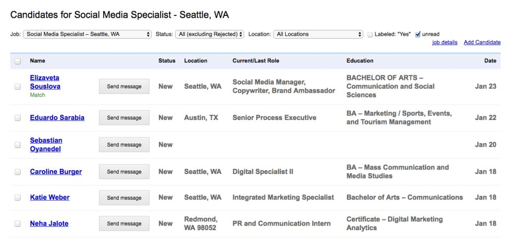 How To Get The Most Out of Your Indeed Job Posting